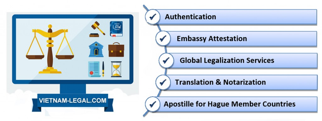 Legalization & Authentication services