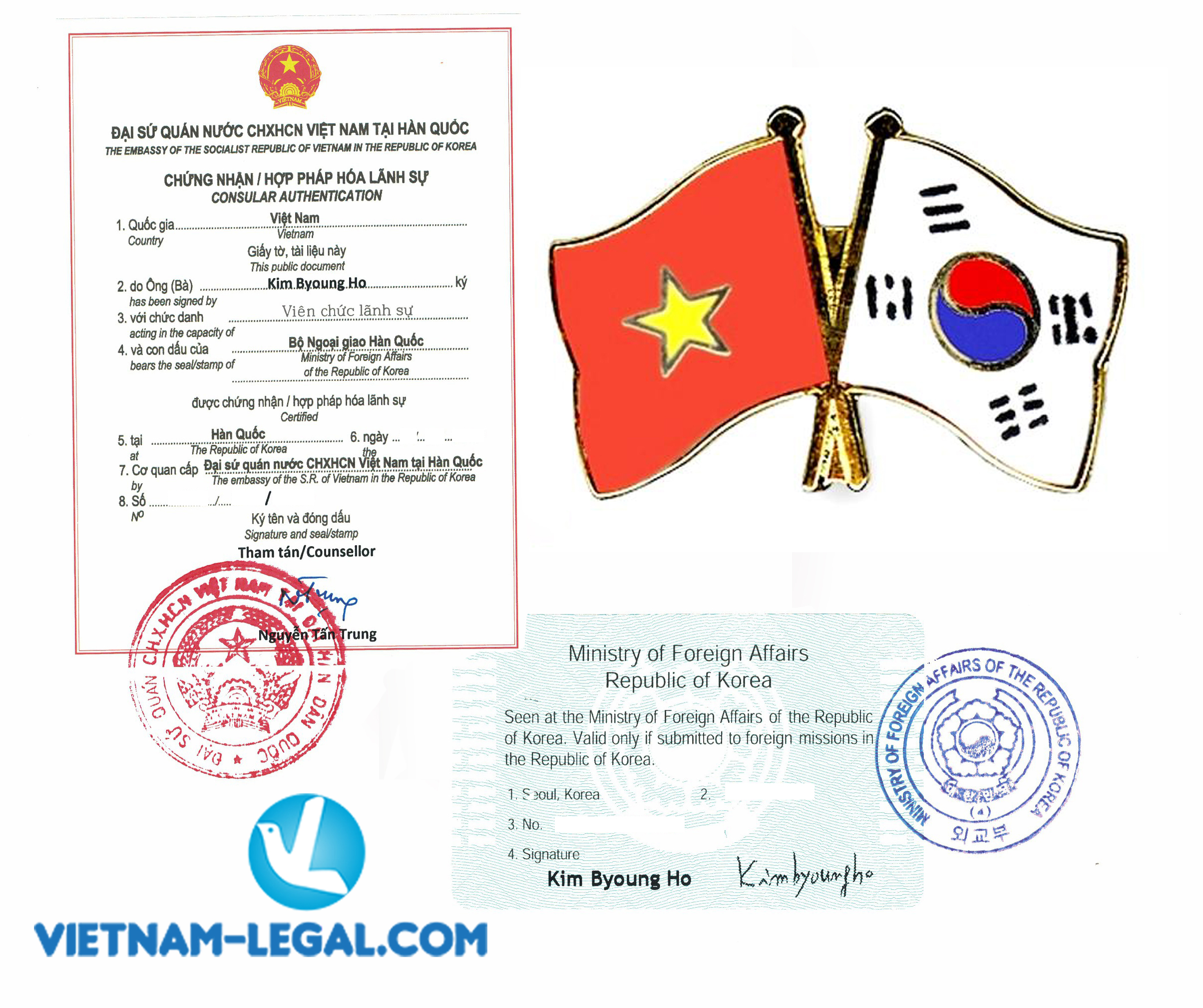 Legalization for Documents issued in South Korea